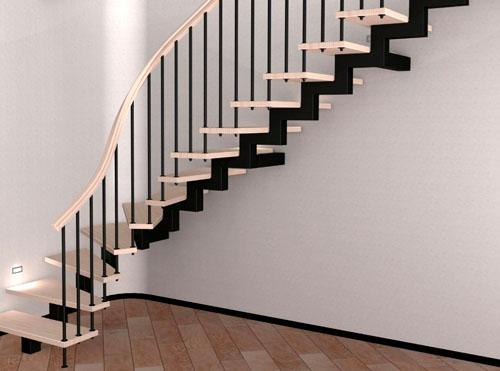 strategia scării în opțiuni