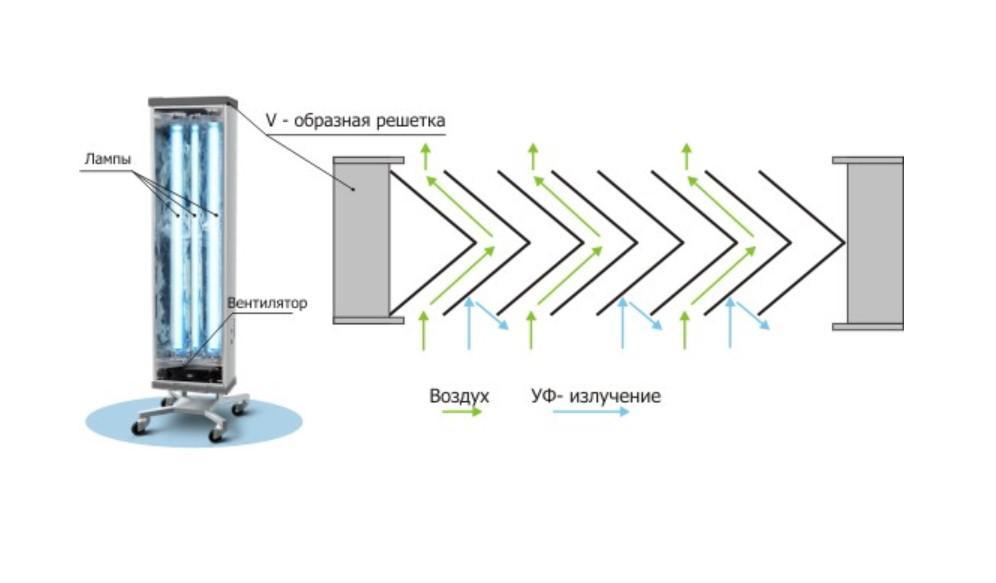 Lămpi cu infraroșu pentru tratamentul artrozei în - Lămpi cu infraroșu pentru tratamentul artrozei