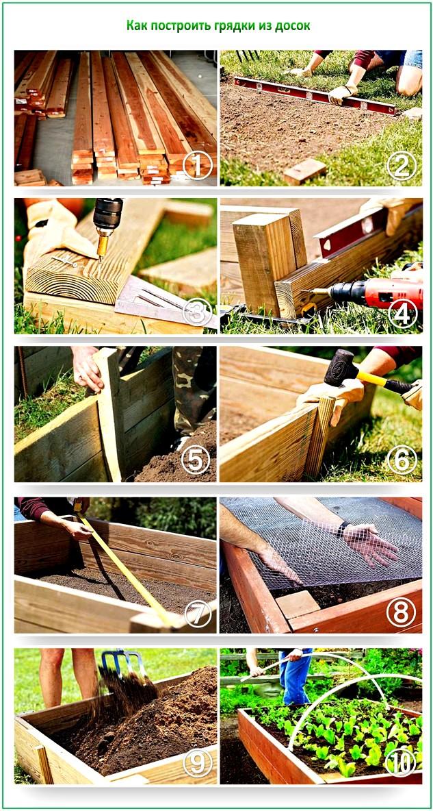 как сделать грядки на даче